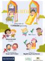 Corona: Plakat Verhaltsregeln auf den Spielpätzen